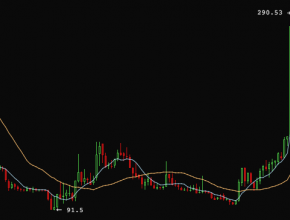 Mtgox price from Feb 20 to 22 2014